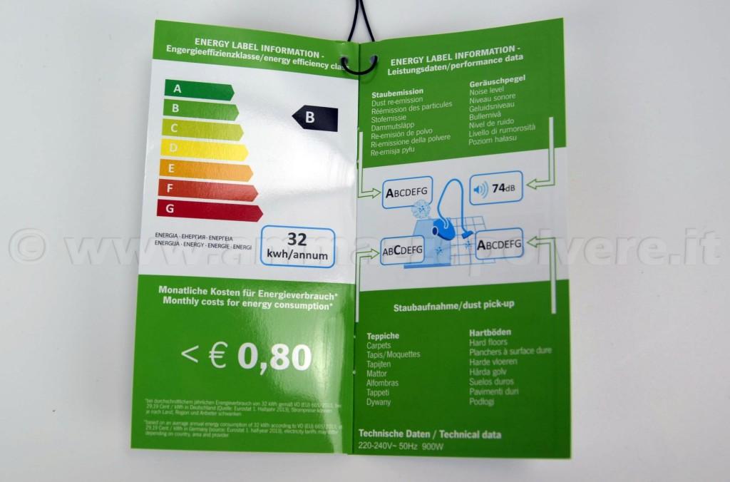 Etichetta energetica europea